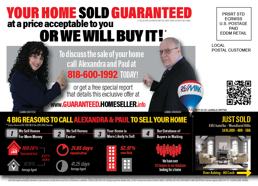 Market Watch – Alexandra and Paul Sell Homes in the Neighborhood ...